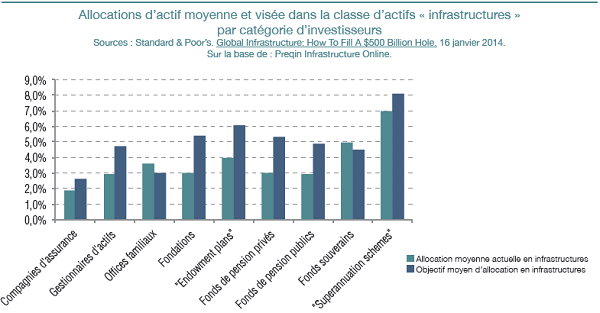 10. allocation actifs